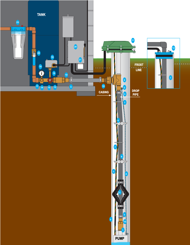 water well wiring © 2012 baker manufacturing company, llc